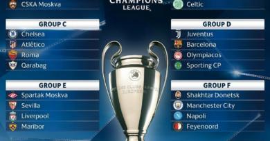 UEFA Champions League 2017-2018