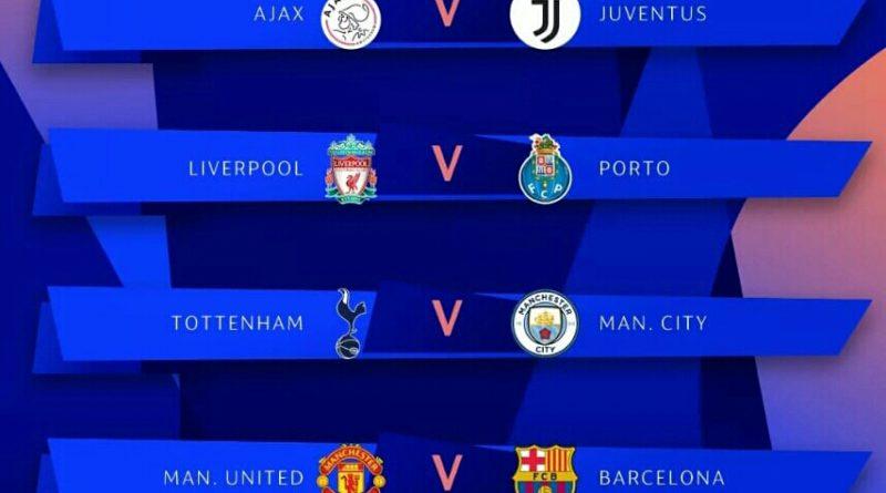 Sorteggio Champions League Quarti di finale ed Europa League 2019